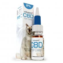 CBD Olie 2% Voor Katten